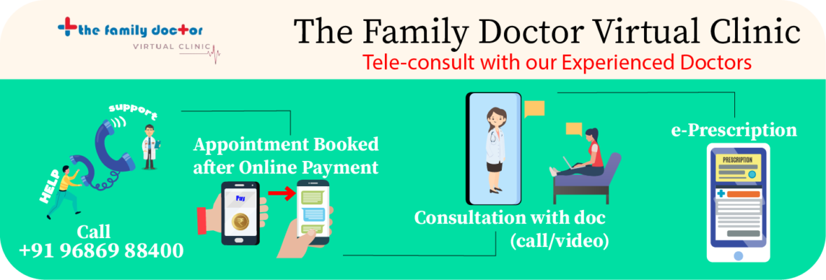 affordable healthcare bangalore
